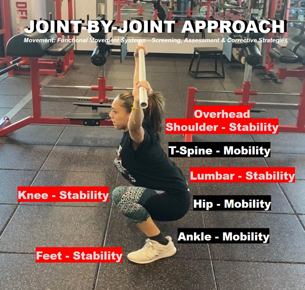 joint by joint approach weight lifting form
