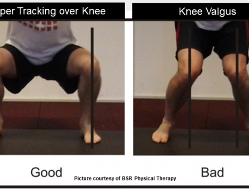 Mobility, Stability, Technical Refinement, and CNS Activation—Part 3